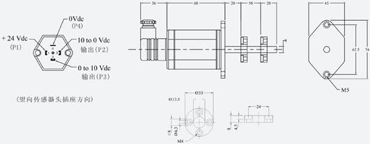 12系列磁致伸缩位移传感器是为壁厚控制伺服油缸而设